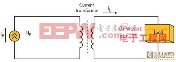 电源电流变压器设计的计算方法