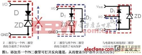 使用BUS端口保护阵列实现有源ESD保护