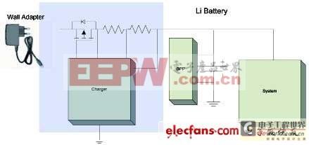 便携式设备电池充电系统保护方案