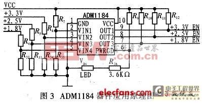 ADM1184组成的多电源监控电路图