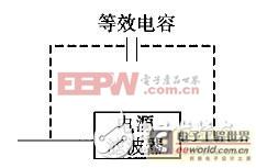 讨论电源滤波器在使用中常碰到的错误