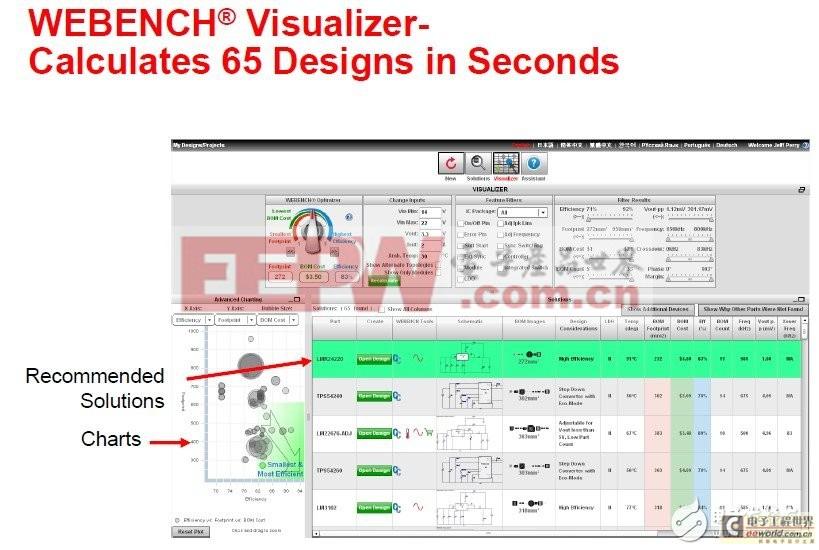 德州仪器WEBENCH在线工具,实现高效设计的秘密