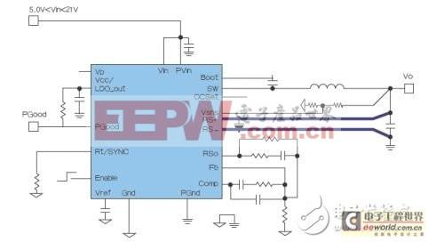 浅谈如何实现高性能且高密度高电流的POL设计