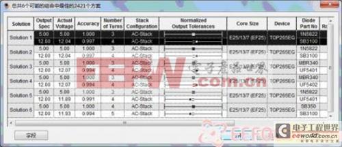 揭秘利用PI Expert v9.0进行开关电源设计全过程(1)