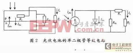 光伏并网逆变器控制与仿真设计