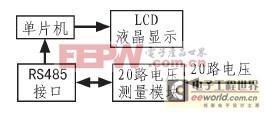 20路电压监测系统框图