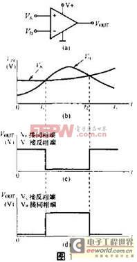 电压比较器工作原理及应用