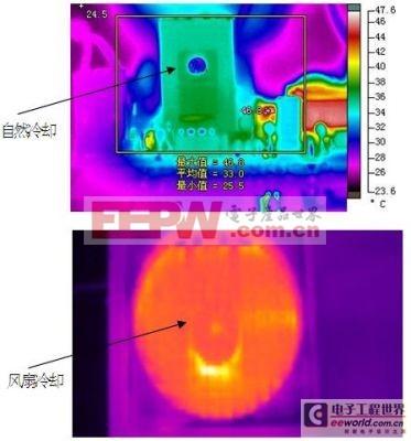 热像仪助力电源稳定性设计