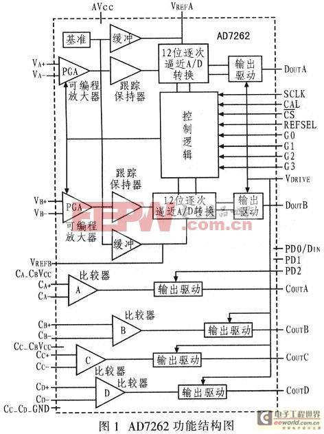 va3200驱动器的接线图原理