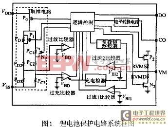 锂离子电池用保护电路的低功耗设计