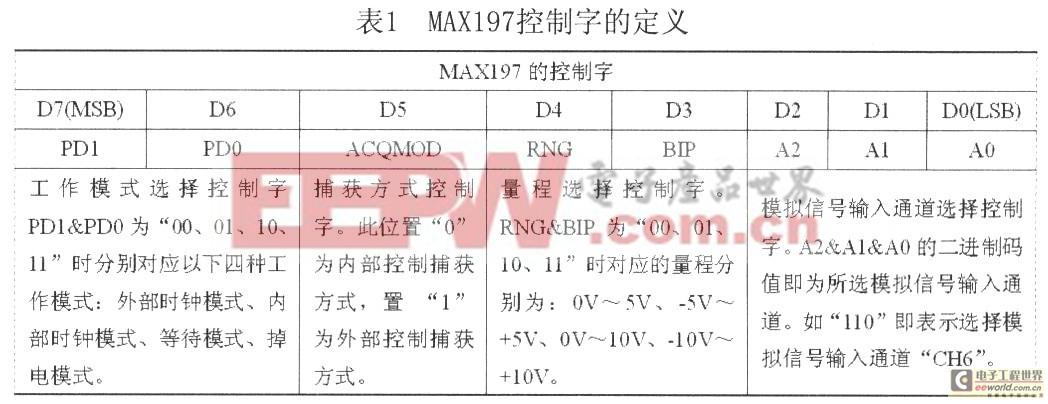 基于MAX197的高精度数据采集系统