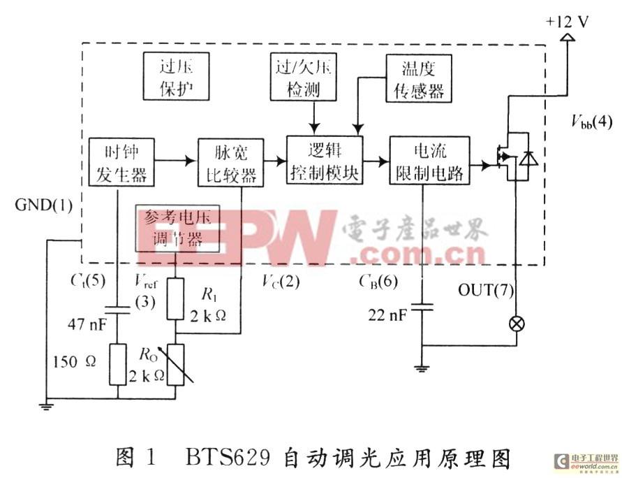 基于BTS629的自动调光装置的设计实现
