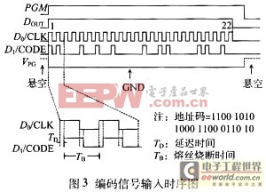 IC内置熔丝熔断方法