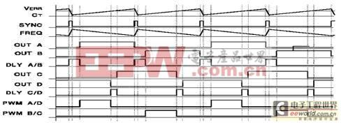 一种2KW高频开关电源的设计