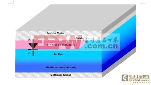 功率芯片结合纳米技术推进功率转换技术进步