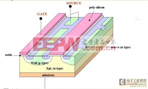 高压dmos晶体管的剖面图