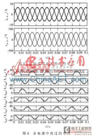 基于滑模控制的三相双降压式并网逆变器