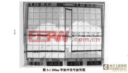 在没有接被测电缆情况下,在屏幕上显示的波形