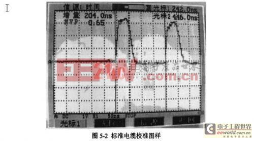 利用标准电缆来校准波速因子的显示图形,采用的是50ns的脉冲信号