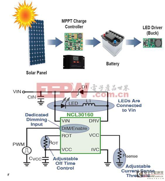 图8:太阳能供电LED路牌及驱动方案
