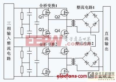 基于DSP和CPLD的智能开关电源数字控制器的设计与实现