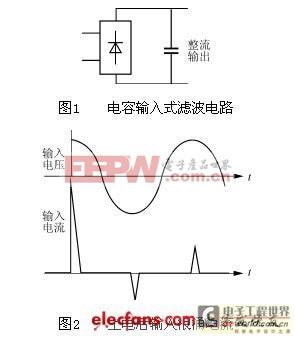开关电源中浪涌电流抑制模块方案