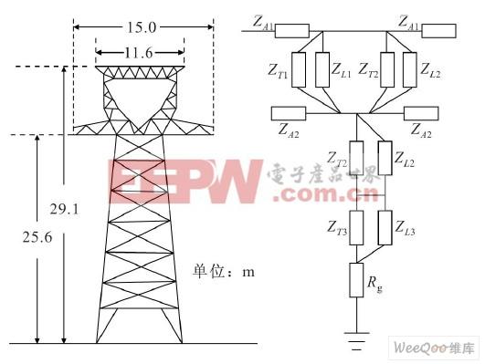 图6  杆塔结构及波阻抗模型   2. 2  时域波形分析   利用上述模型,分别对输电线路遭受感应、绕击、反击雷电过电压3 种情形进行了仿真。在雷击点后1 km 处采样,获取输电线路电流信号。3 种雷电过电压的电流行波如图7~9 所示。