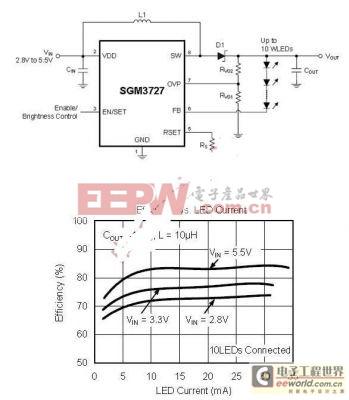 sgm3727外部接线图及led电流/效率曲线