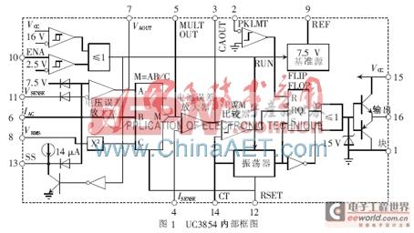 一种有源功率因数校正电路及控制方法的设计