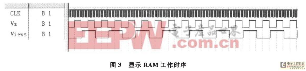 显示RAM工作时序