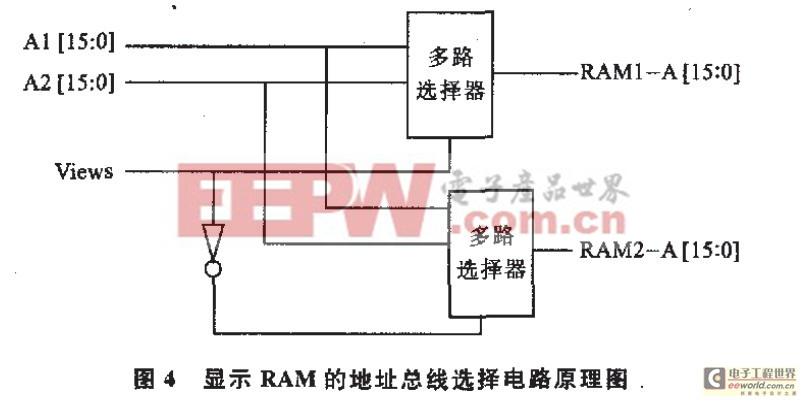 显示RAM的地址总线选择电路原理圈