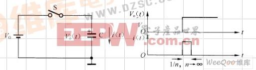 理想情况下的电容充电电路和充电电压与电流波形
