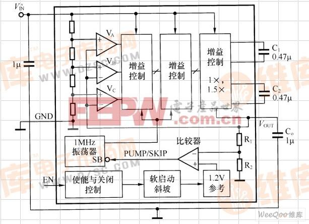 电荷泵PFM电压调节电路框图
