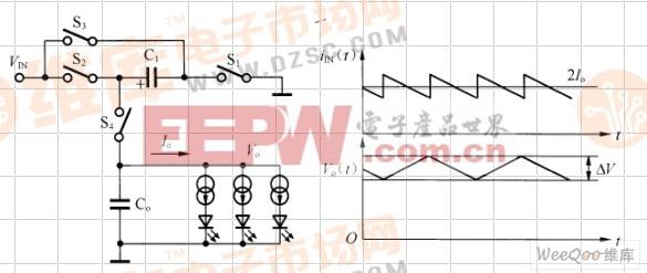 电荷泵电路及其相关波形