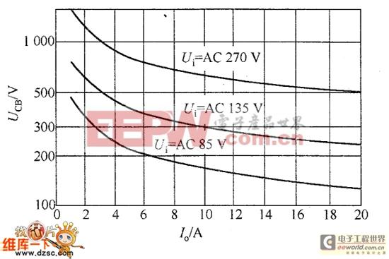 储能电容CB的电压应力
