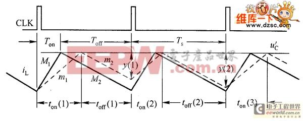 电流跟踪波形示意电路图