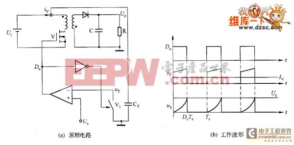 电荷控制的DC/DC反激式转换器电路图