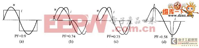 不同输人电流波形及功率因数电路图