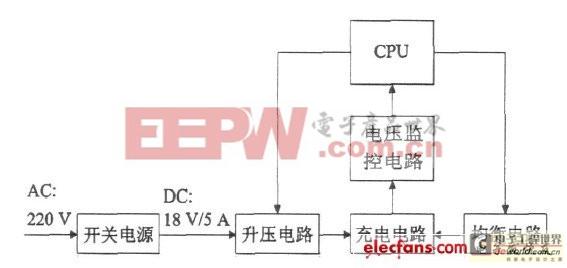 一种锂电池组均衡充电管理电路设计