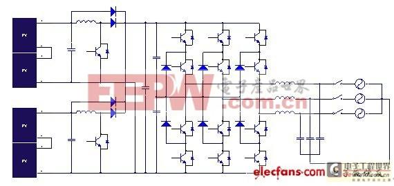 户用型光伏并网逆变器技术发展新特点
