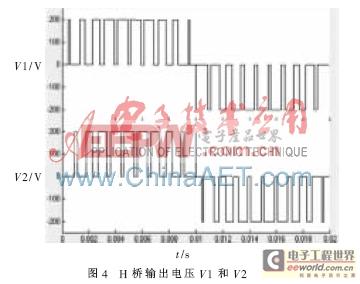 用于多电平逆变器的多载波PWM技术的研究
