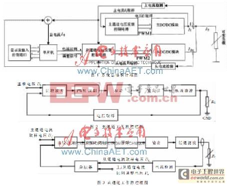 基于单片机的电流比任意可调并联电源设计与实现