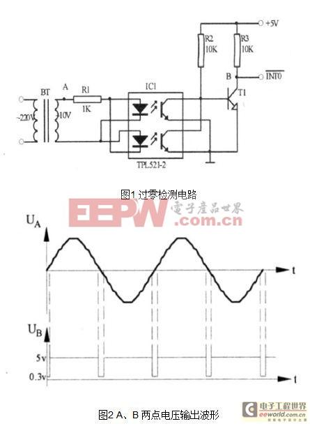 双向可控硅过零触发电路的设计