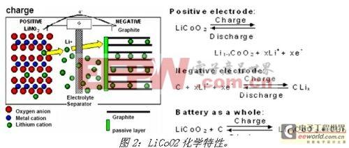 多串锂离子电池充电解决方案