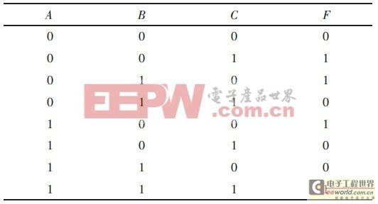七种判奇电路实现方法的分析比较