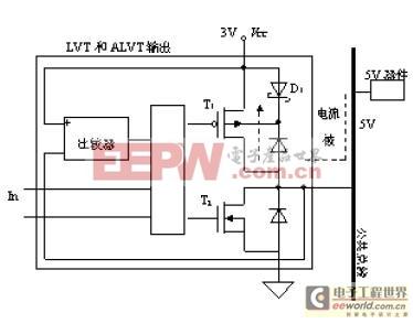 3V与5V混合系统中逻辑器接口问题解决办法