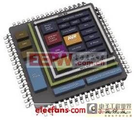通过架构改进提高微控制器处理效率