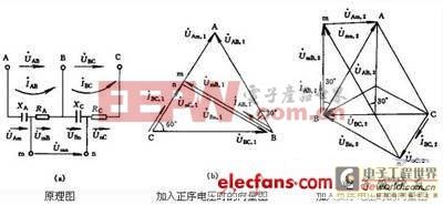 分布式电压接线异常在线监测技术实现