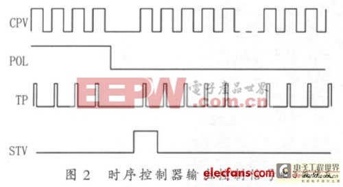 新型改善液晶屏极化驱动电路方案