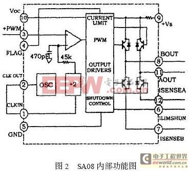 PWM放大器在中频电源中的应用与研究